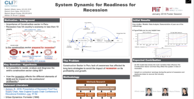 System Dynamics for Responsiveness for Recession